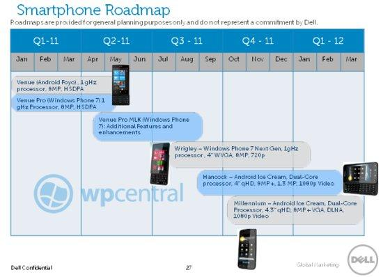 dell-smartphone-roadmap