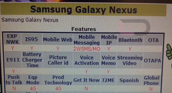 galaxy-nexus-device-600x327