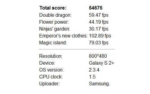 galaxys2plus-benchmark
