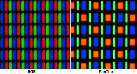 rgb-pentile-matrix