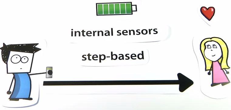 SmartNavi fuer Android