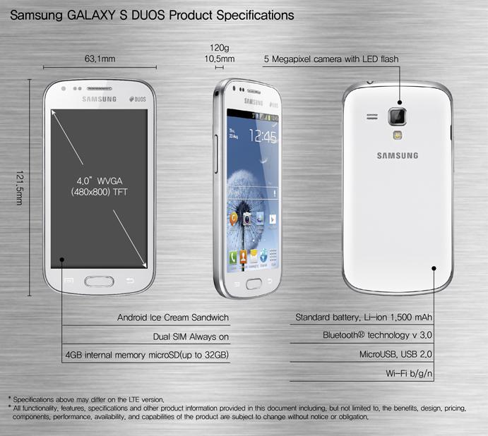 Galaxy S Duos Datenblatt