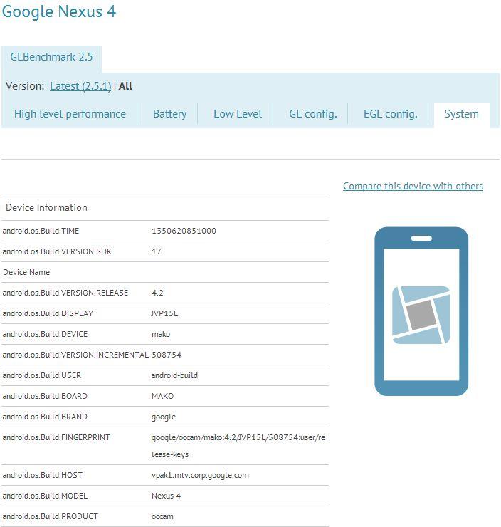 Nexus 4 GLBenchmark
