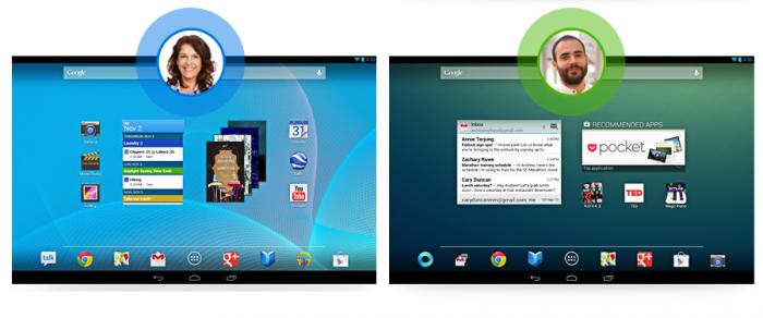 Android 4.2 Multiuser