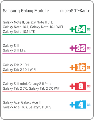 galaxy-gigabit-wochen