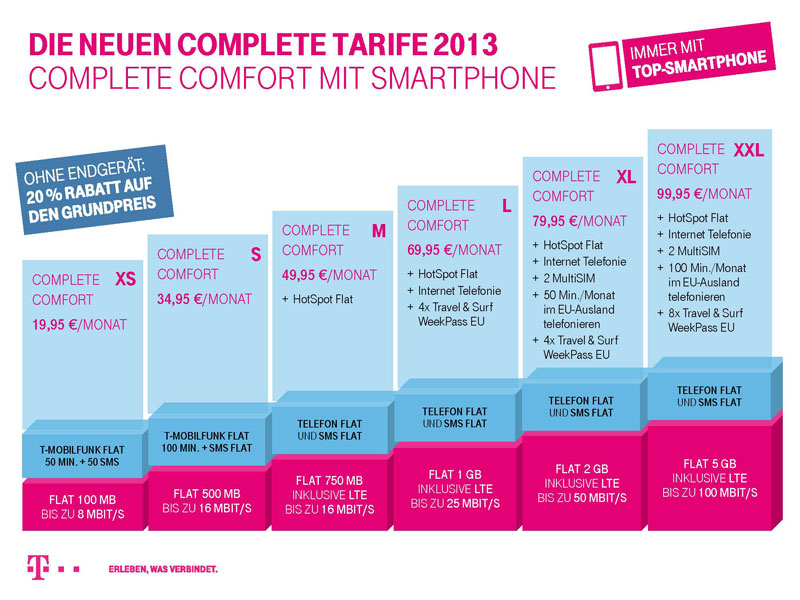 DTAG_Tarifübersicht_Complete-Tarife2013