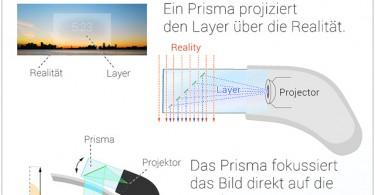 google-brille-infografik1