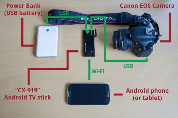 guide-wifi_stick