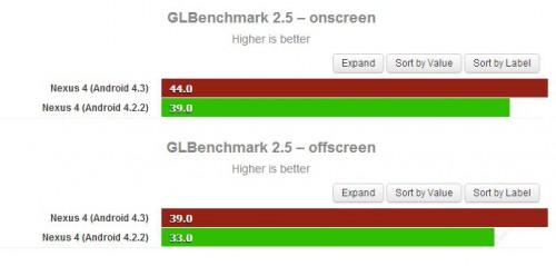 nexus-4-android4.3-gl-bench-500x239