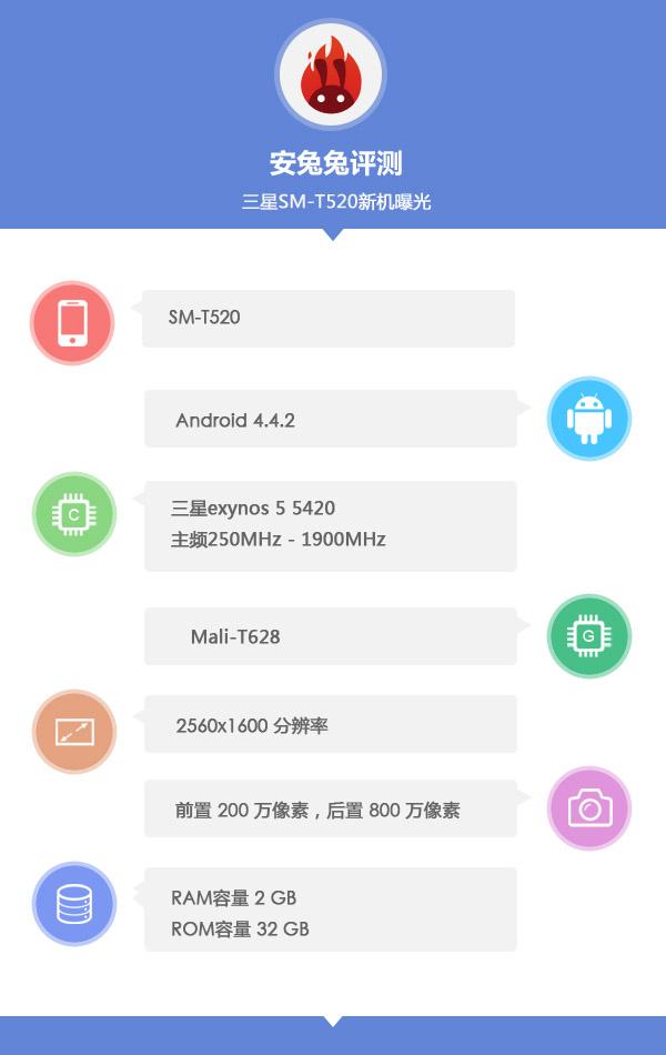Samsung-Galaxy-Tab-Pro-10.1-SM-T520-specs-and-benchmark-score1
