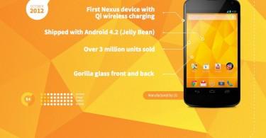 nexus evolution infografik 14
