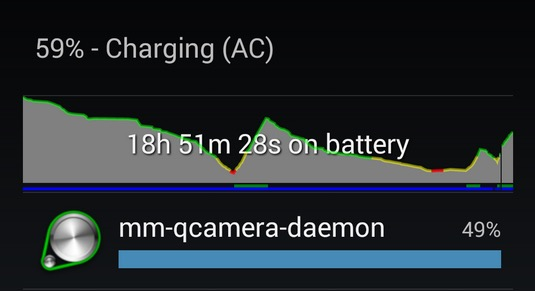 Nexus 5: Problem mit mm-qcamera-daemon soll ab Android L ...