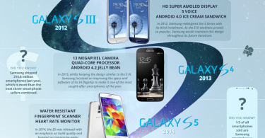 samsung-galaxy-s-series-infographic