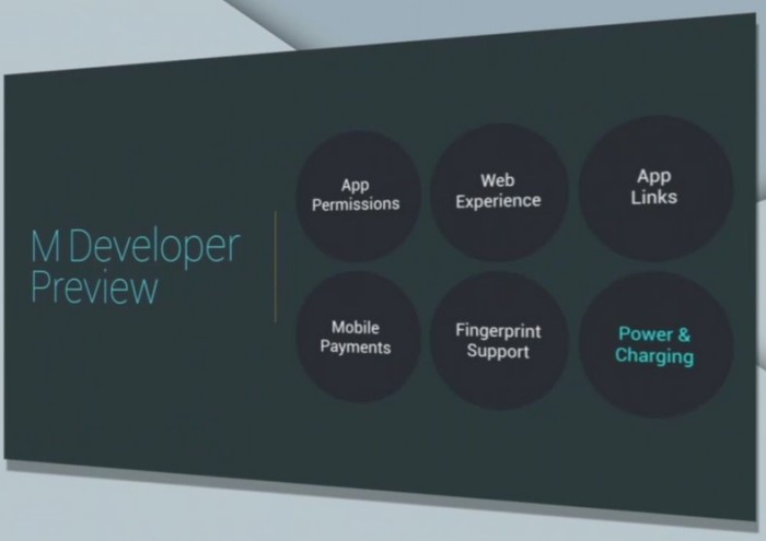 android m dev preview