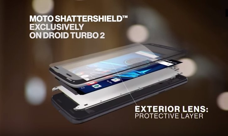 shattershield droid turbo 2