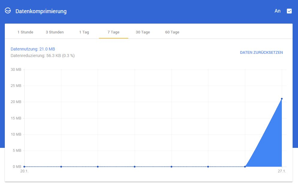 Chrome Datenkomprimierung Screenshot