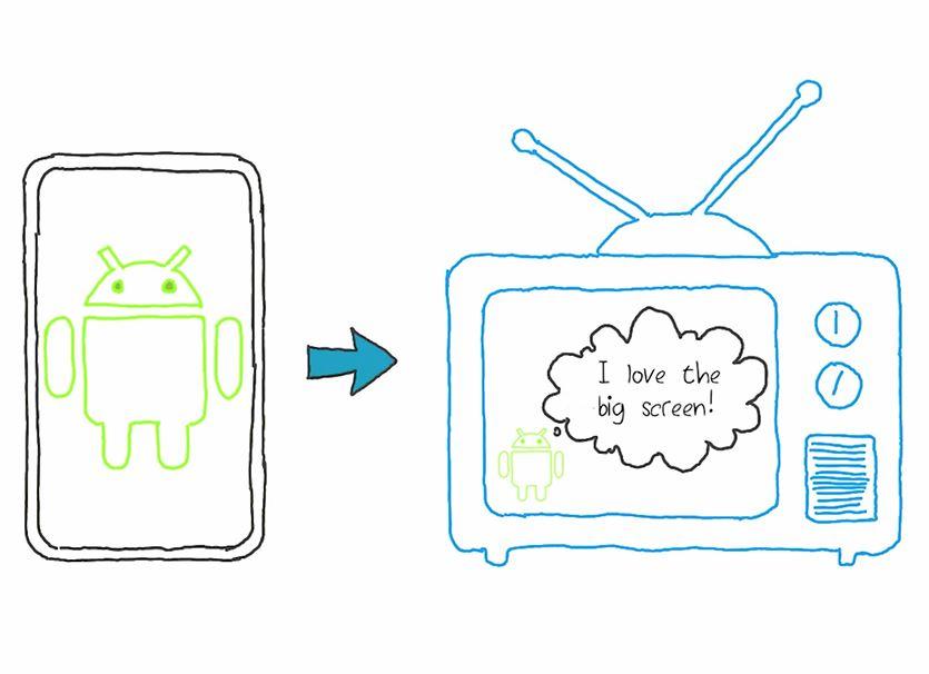 Android TV Big Screen Header