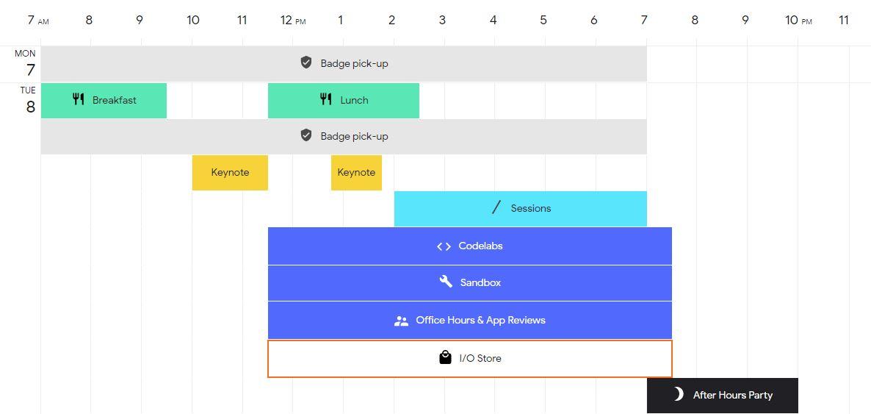 Google IO 2018 Agenda