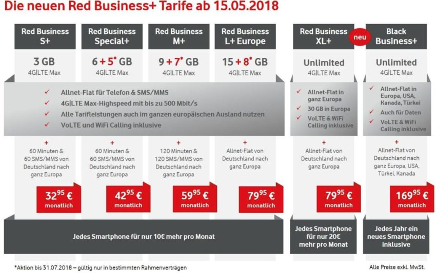Vodafone Red Business Tarife Mai 2018