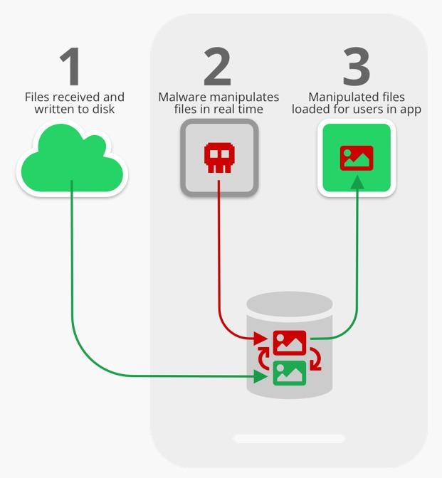 WhatsApp und Telegram: Angriff über Manipulation von Mediendateien möglich